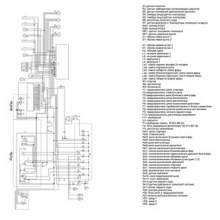 Схема электрооборудования приборной панели