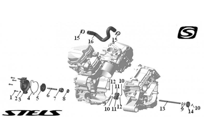 Элементы системы охлаждения ДВС